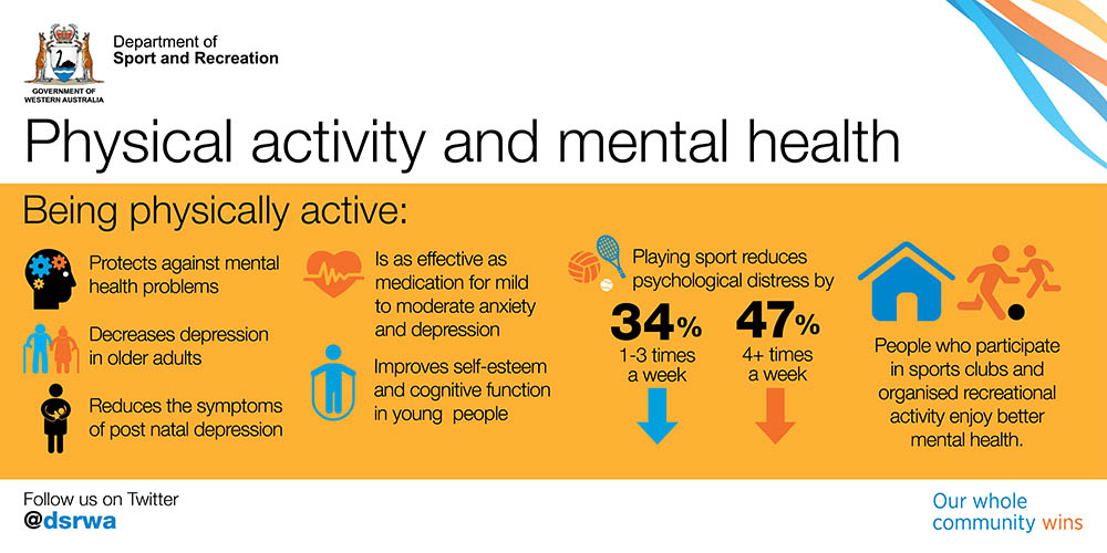 mental-health-ruok-day-infographic---copy
